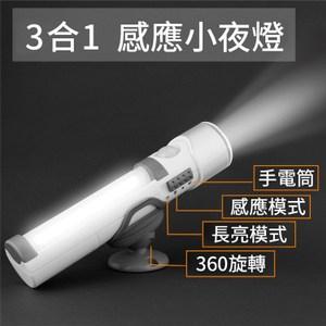 出清特賣 智能光控LED 戶外多功能人體感應燈 GT-3110
