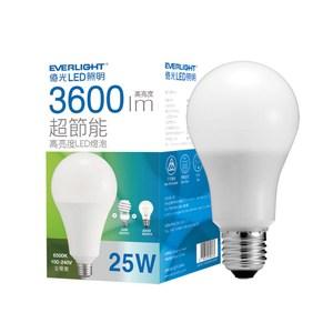 億光25W超節能LED燈泡 球泡燈 白光