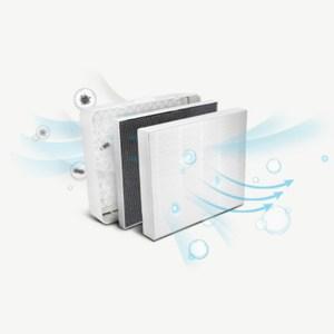 WINIX 除濕機ND 空氣清淨濾網 (CDK-ID06T)