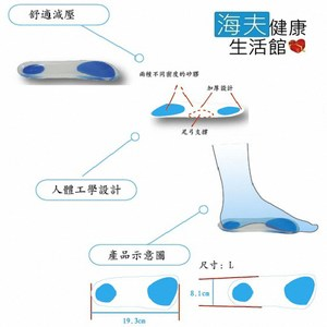 【WELL LANDS 關愛天使 海夫】3/4矽膠鞋墊(男)8-9/175×72mm