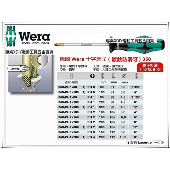 德國 Wera 350 PH1 X 80mm 十字起子 起子 鍍鈦怪牙