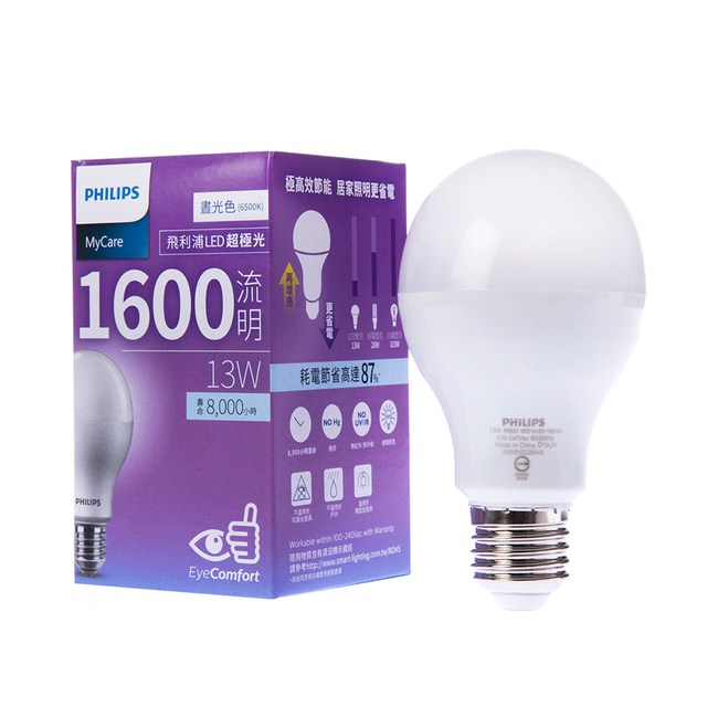 飛利浦LED超極光球型燈泡13瓦晝光色