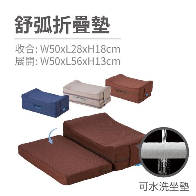 QSHION 舒弧折疊墊 (三色任選)海軍藍
