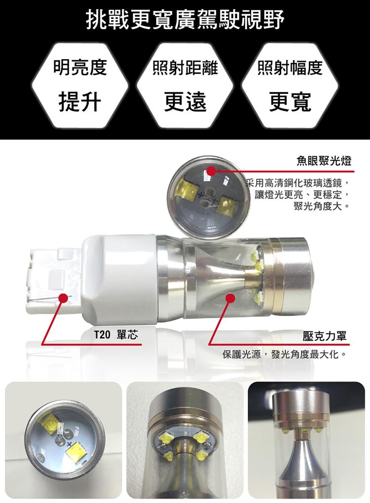 煞車燈、倒車燈、定位燈、霧燈等 H8 燈座皆可裝